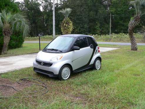 2015 SMART CAR PURE 39,500 MILES, ABOVE AVERAGE for sale in Inverness, FL